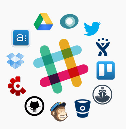 Integrations   Slack