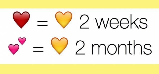 Вышла официальная расшифровка новых эмодзи от Snapchat